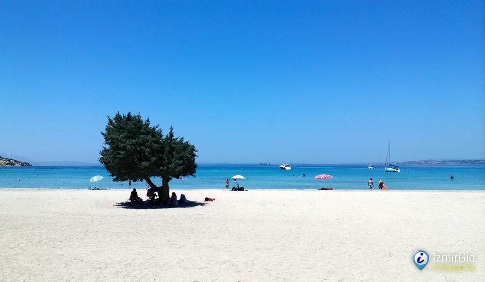 Погода летом в Измире на море
